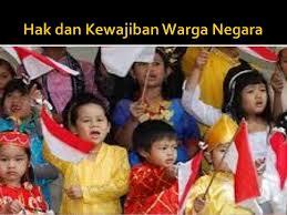 Aspek-Aspek Persamaan Kedudukan Warga Negara Indonesia