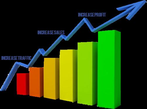 Mike Schiemer Top Social Media Marketing Digital Marketer Boston Providence Worcester Retail SEO Profits Revenue Monetization