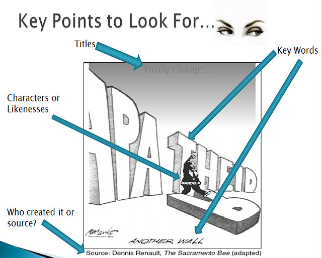 How To Analyze a Political Cartoon: 6 Steps