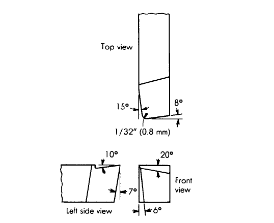 The Whole Info: Tool Design Cutting