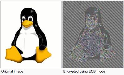zfs create: Optimizing the Illumos Kernel Crypto Framework