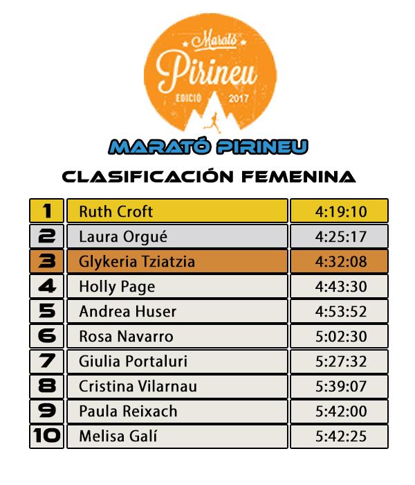 Clasificación Femenina MARATÓ PIRINEU 2017