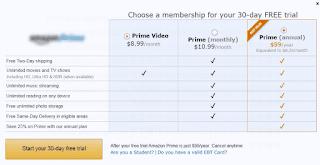 美國Amazon Prime 好處比較