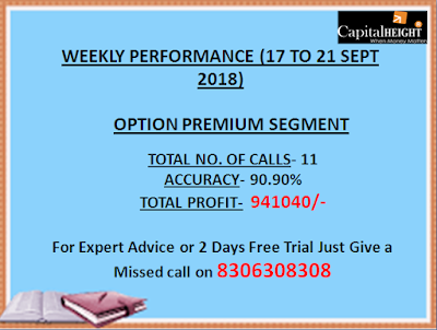 Option Premium Segment Calls by CapitalHeight
