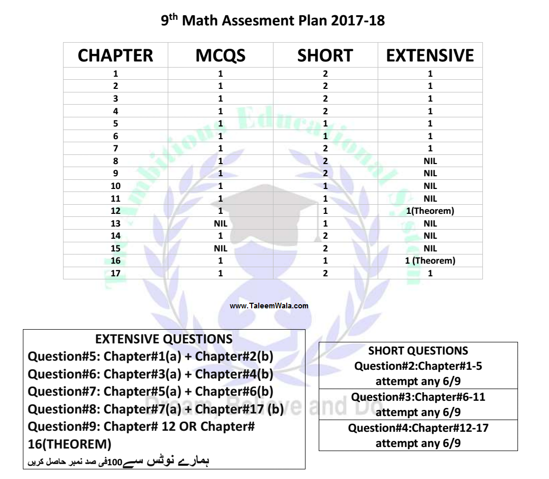 9th Maths Pairing Scheme for 2018 - Matric 9th combination assessment
