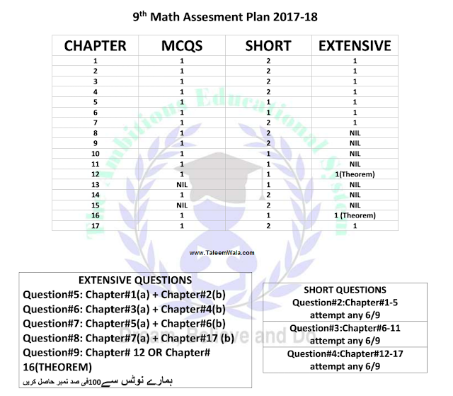 9th Maths Pairing Scheme for 2019 - Matric 9th combination assessment