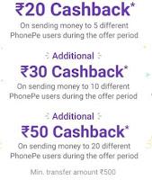 phonepe send money cashback offer