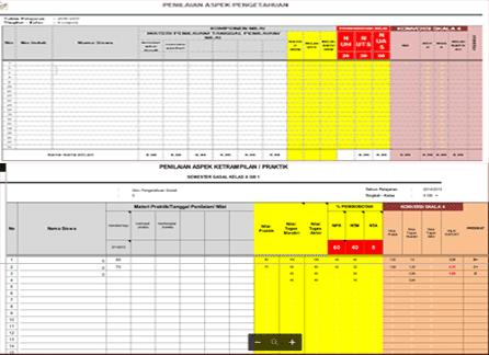 Aplikasi Administrasi Full Lengkap Kurikulum 2013