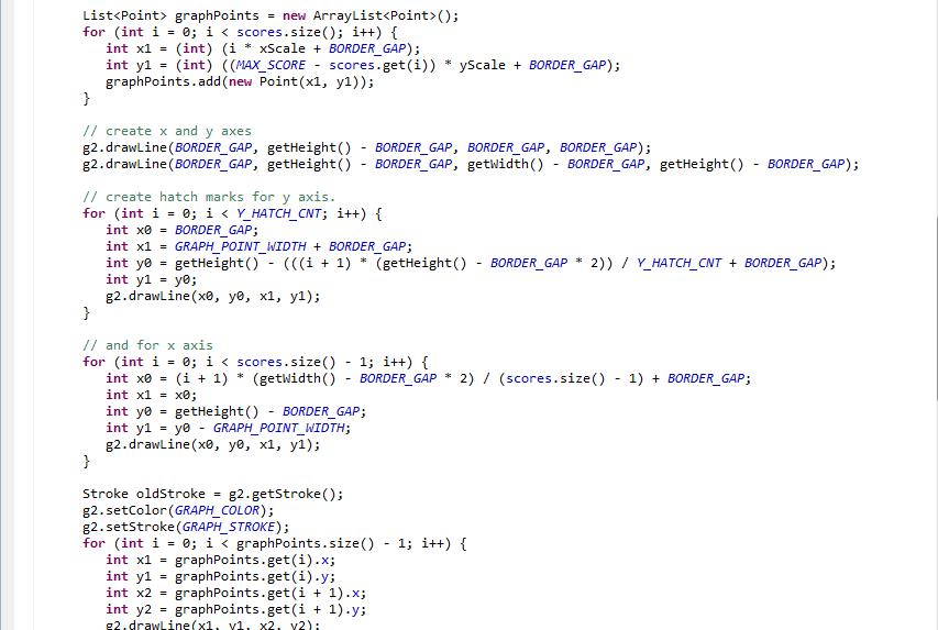 Draw a 2D Graph Using Java Graphic2d lib | සුජාන් ගේ