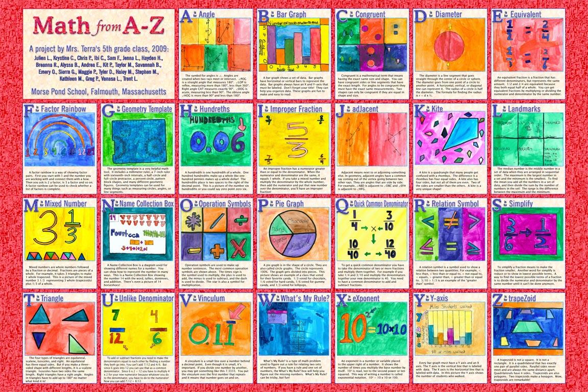Resourceaholic 5 Maths Gems 34