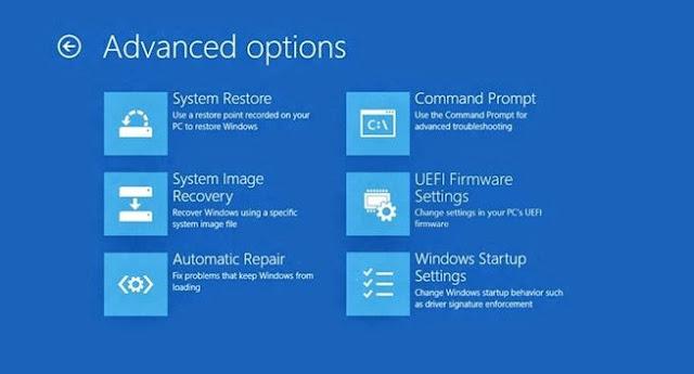 Solusi Tidak Bisa Masuk BIOS Windows 8 / Windows 10