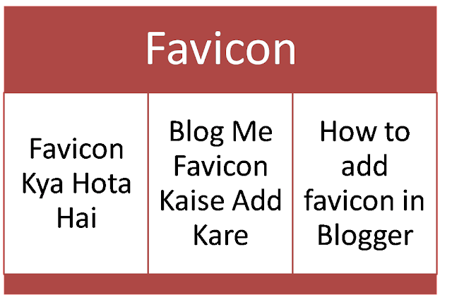 Blogger Favicon Kya Hai