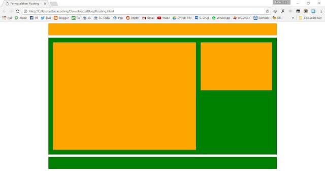 Permasalahan Pada Floating dan Cara Menyelesaikan Masalah Floating (CSS)