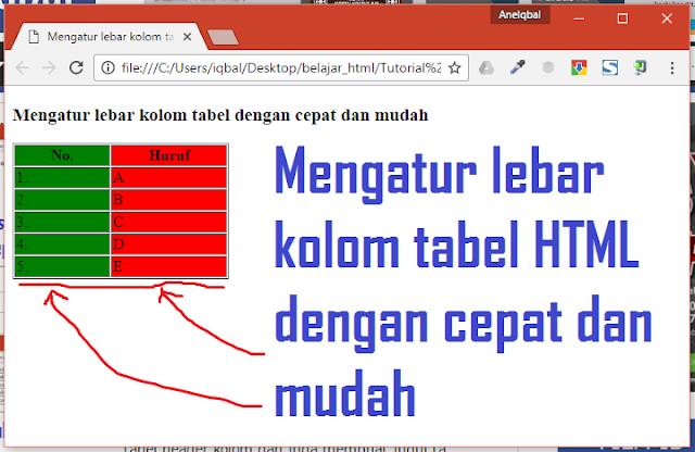 cara mengatur lebar kolom tabel HTML