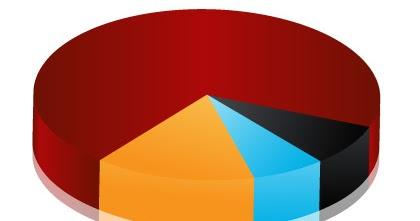 Definisi serta pengertian umum diagram dan macam macam diagram definisi serta pengertian umum diagram dan macam macam diagram beserta contohnya pengertian khusus pengertian khusus ccuart Choice Image