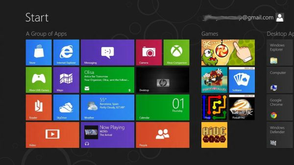 Windows 8. 1 all-in-one iso 32 bit / 64 bit free download | windows.