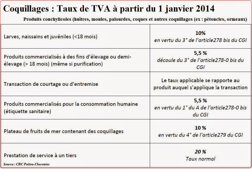 9b549d3e6827 Revue de presse 2014 (1)   Aquaculture