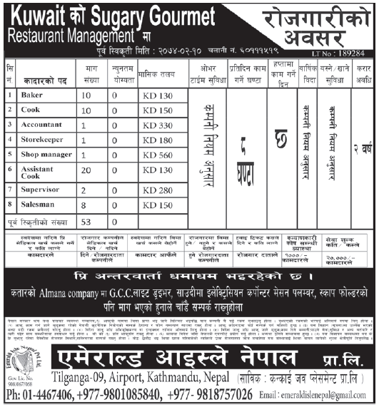 Jobs in Kuwait for Nepali, Salary Rs 1,90,000
