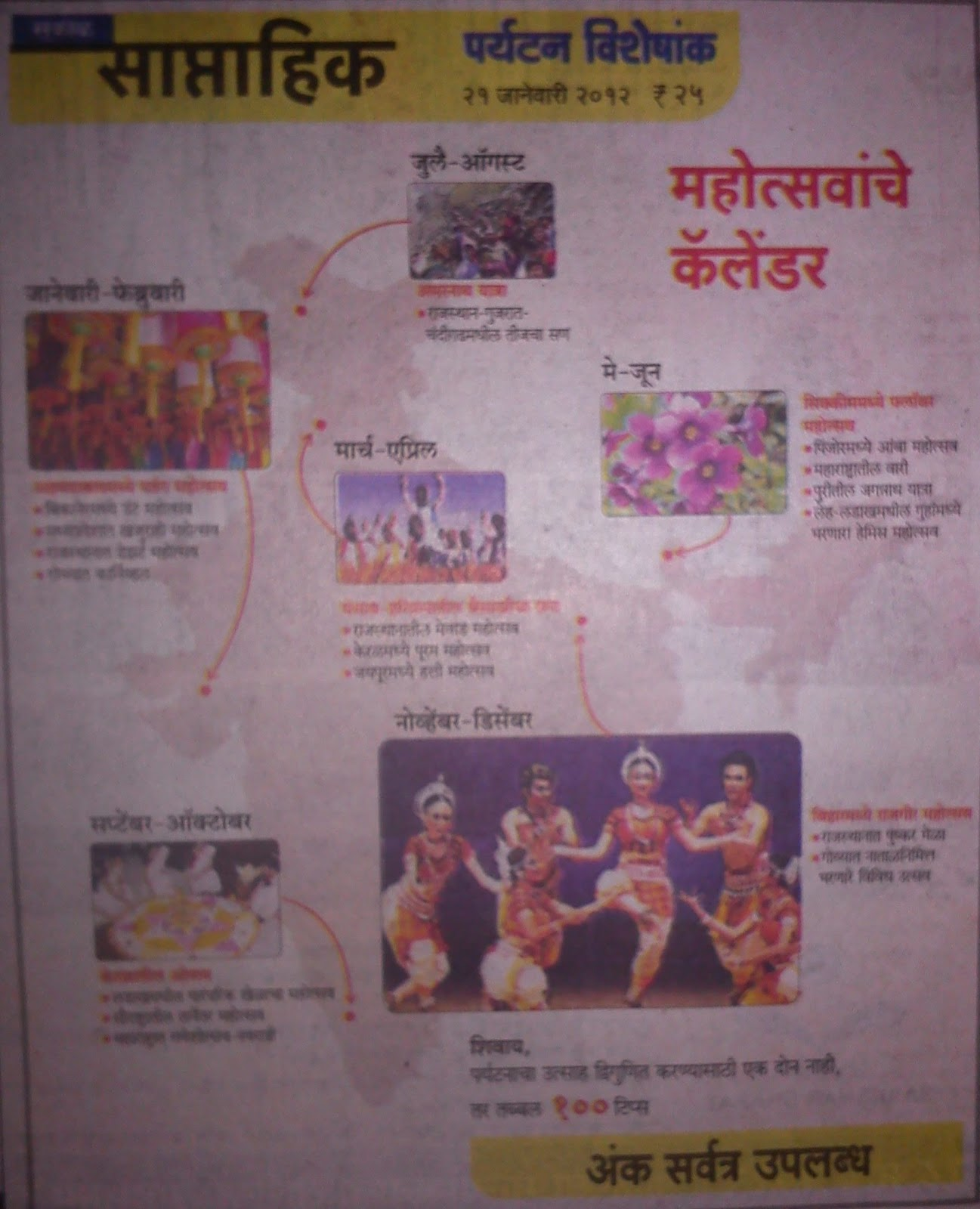 Kesari Tours And Travels Pune Contact