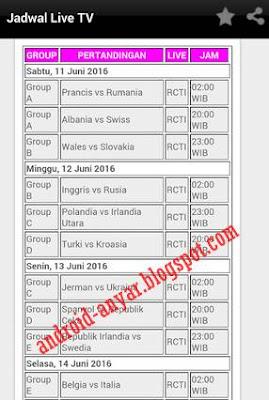 Jadwal Bola EURO 2016 Lengkap Update