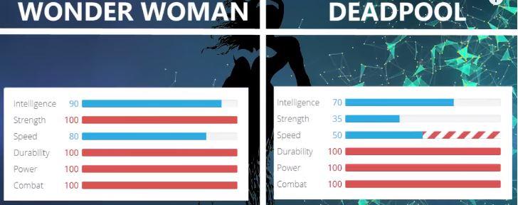 wonder woman,deadpool,wonder,woman,deadpool vs wonder woman,vs,satu pukulan pria vs deadpool x wonder woman,vs wonder woman,wonder woman vs deadpool,thor vs wonder woman,flash vs wonder woman,the flash vs wonder woman,minecraft || wolverine vs wonder woman vs deadpool!!,marvel vs dc,wonder woman vs,wonder woman vs hulk,wonder woman vs flash,wonder woman vs the flash,deadpool vs superman