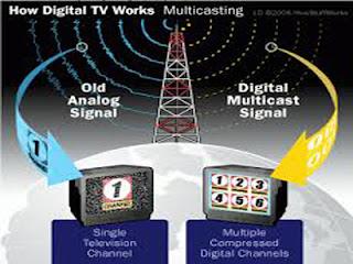 siaran simulcast digital dan analog