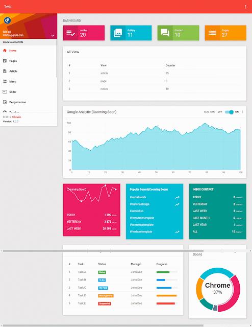 Website Kampus Twid University dengan Framework CodeIgniter 3.0.3