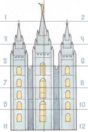 Dios ha mandado a Su pueblo a construir templos