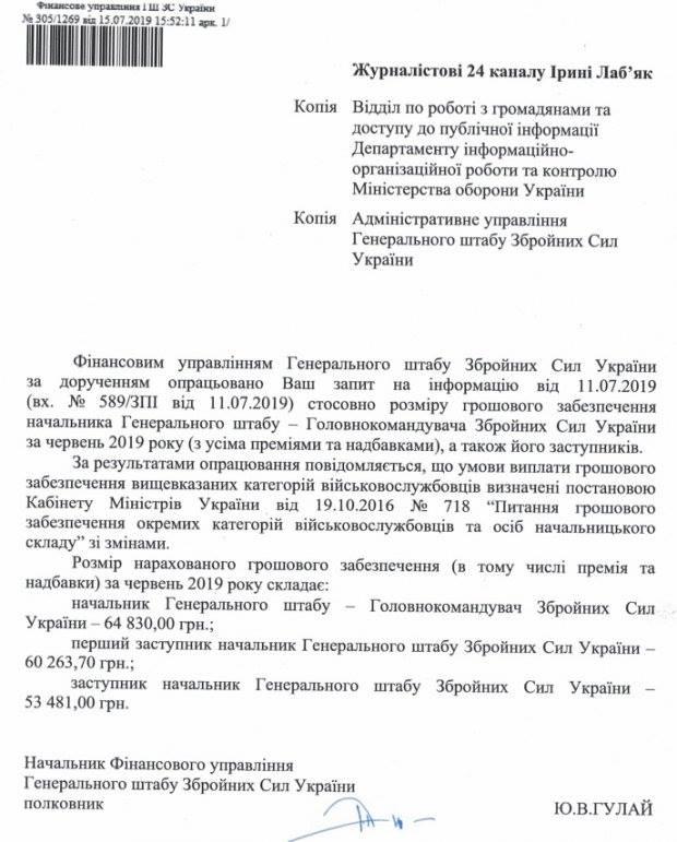 грошове забезпечення першого заступника Генерального штабу Збройних Сил України