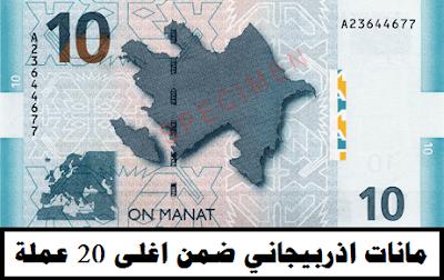 مانات اذربيجاني ضمن اغلى العملات - أكثر 10 عملات استقرارا | وظائف ناو
