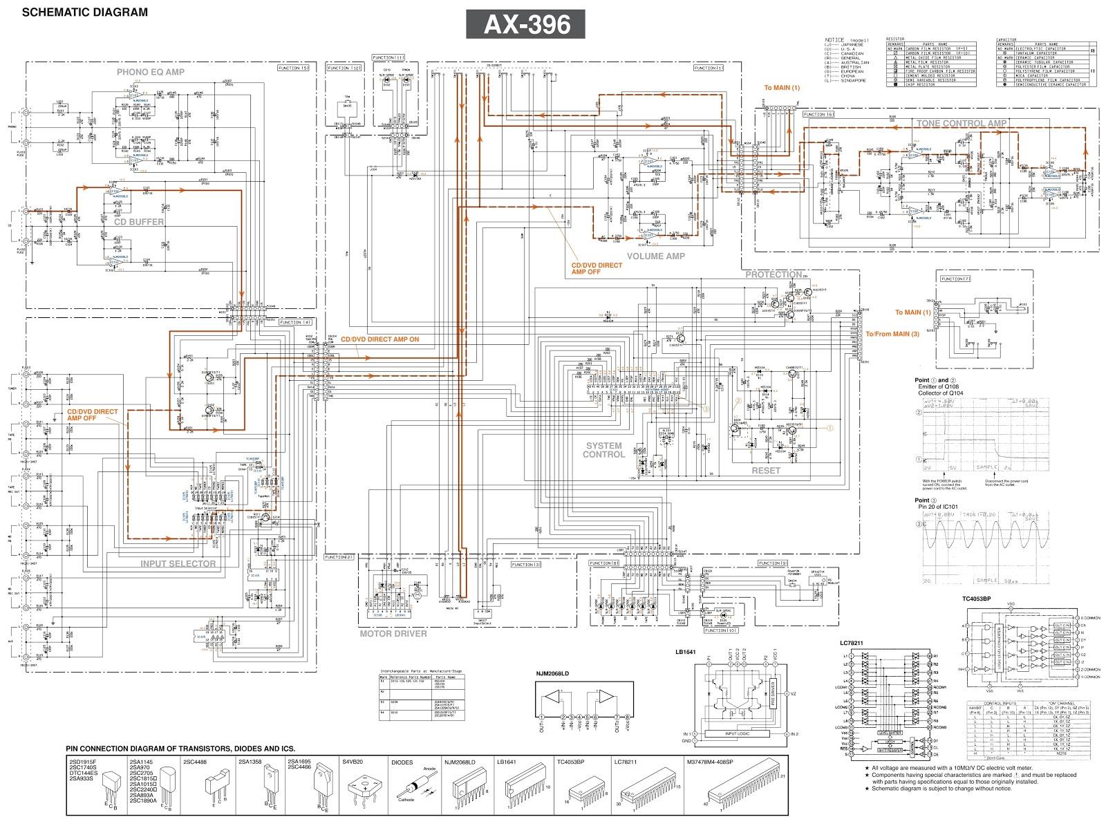 Yamaha AX396 Stereo Amplifier