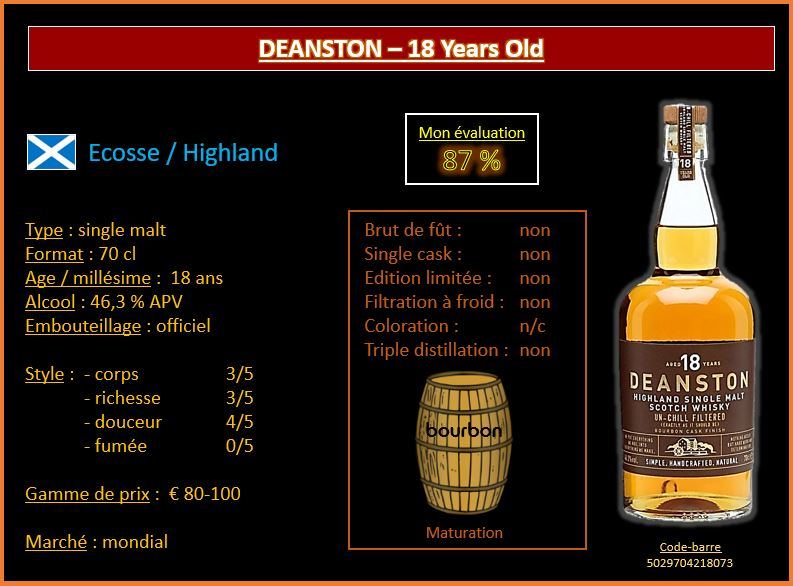 Review #532: Deanston – 18 Years Old