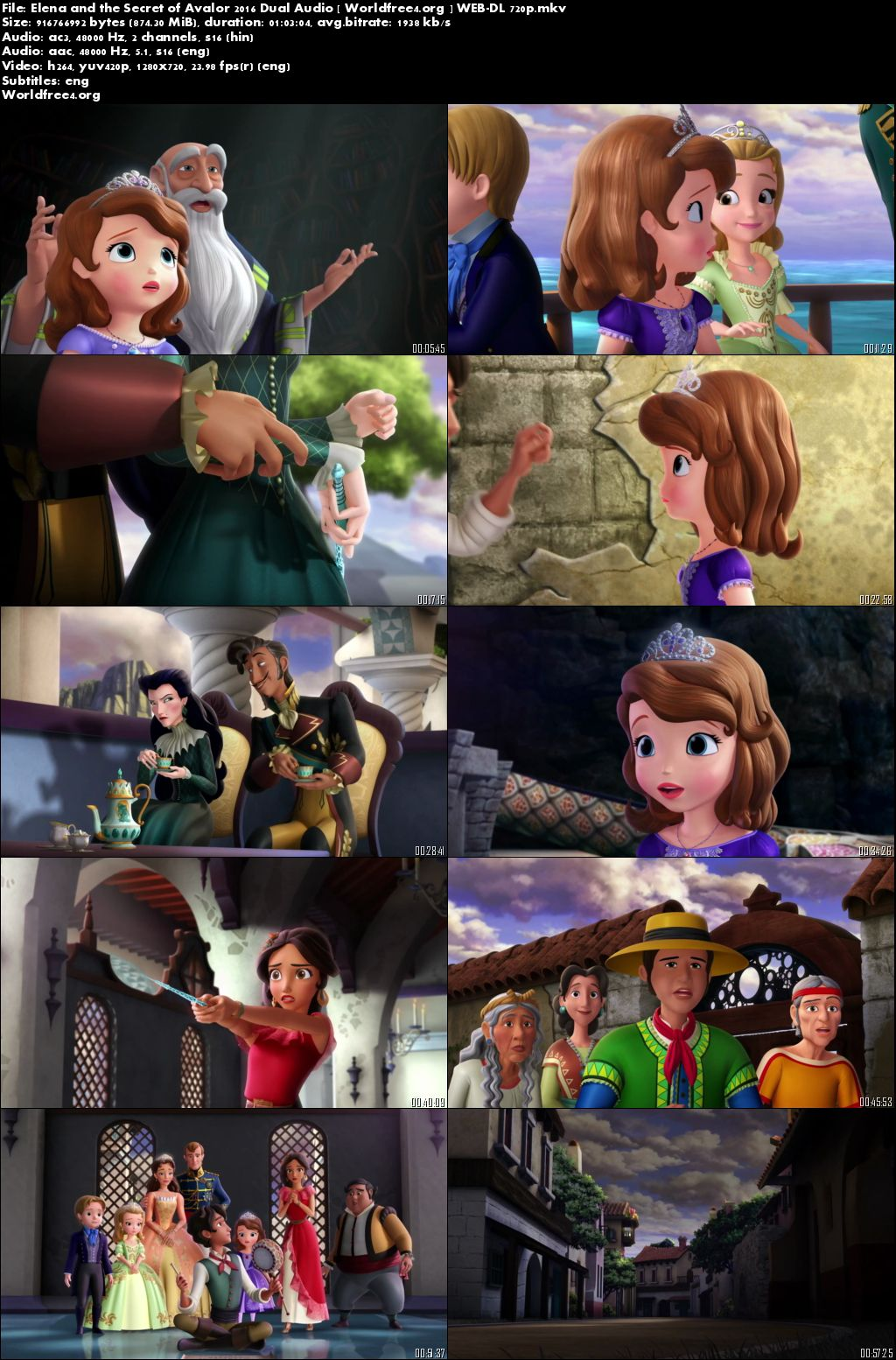 Elena and the Secret of Avalor 2016 WEB-DL Hindi 200MB Dual Audio 480p Download