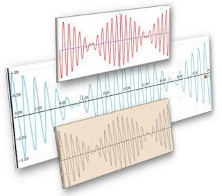 Πώς θα κατασκευάσετε ασκήσεις διακροτημάτων όπου για T=Τδ είναι y = ±2Α