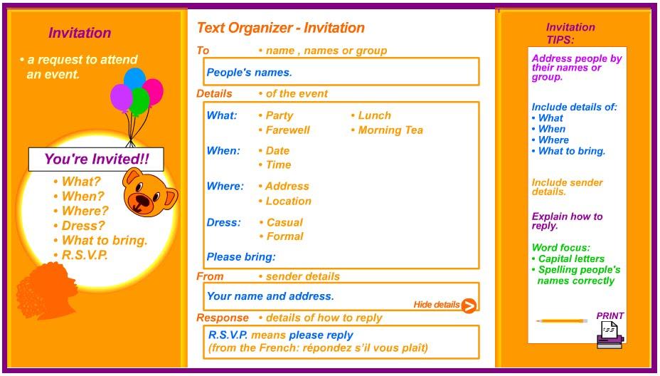 What When Where Invitation Togo Wpart Co