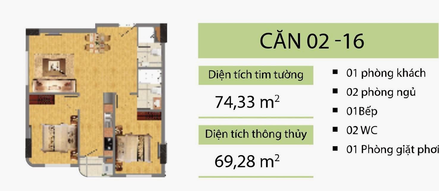 Căn 74,33 m2 CT2B Nghĩa Đô