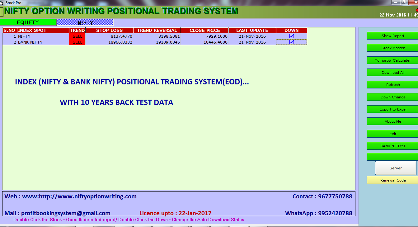 Option trading strategies in nse
