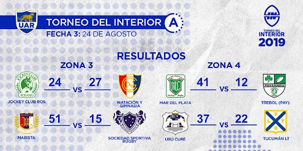 Resultados  de la 3º fecha del Torneo del Interior A
