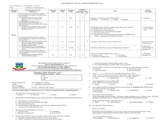 Soal UAS Kelas 4 Tema 1 Semester 1 Kurikulum 2013