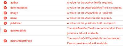Jumlah kesalahan struktur data pada schema markup