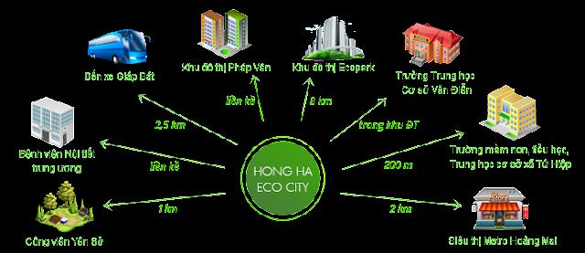 Vị trí chung cư Hồng Hà Eco City