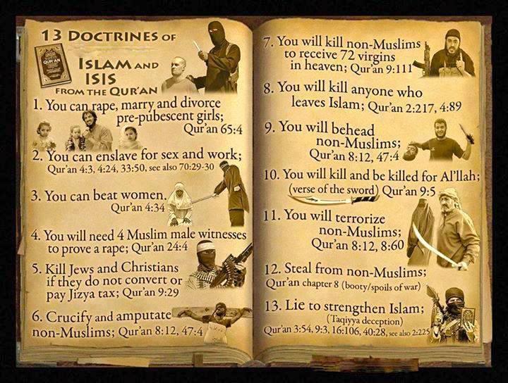 islam - coran