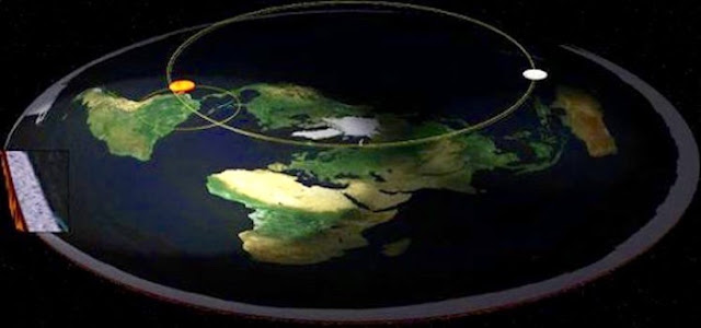 Bentuk bumi yang sebenarnya dalam islam