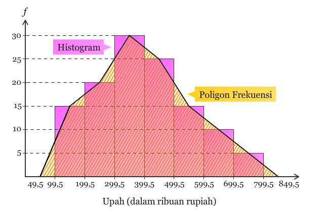 Makalah epidemiologi penyajian interpretasi data grafik atau seperti han nya grafik batangan grafik garis juga memiliki beberapa macam grafik garis yakni grafik garis tunggal grafik garis berganda grafik garis ccuart Image collections