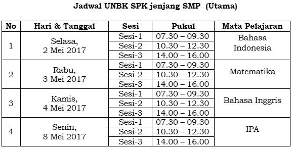Jadwal UNBK SPK Jenjang SMP 2017 Utama