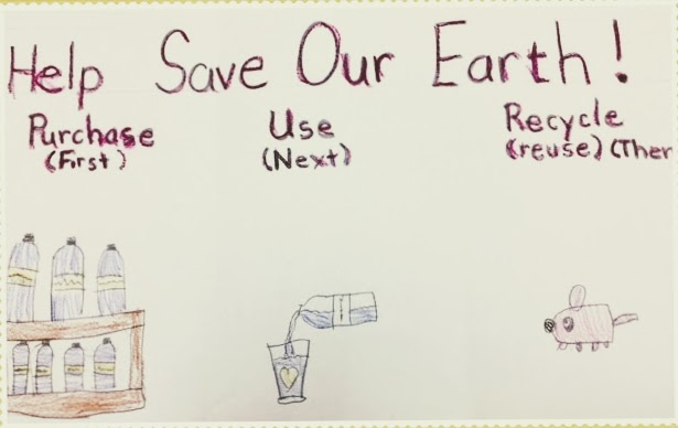 Persuasive essay about recycling