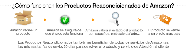 mejores-productos-reacondicionados-amazon