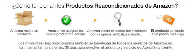 mejores-productos-reacondicionados-amazon