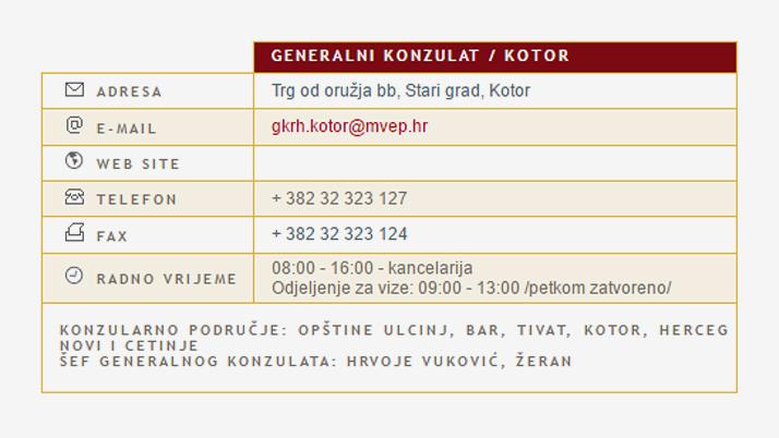 Контактная информация посольства Хорватии в Черногории, Котор