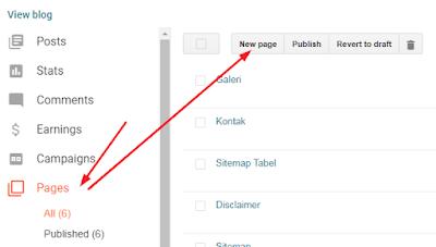 maka blogger akan otomatis berbagi permalinknya Cara Membuat Halaman (Page) di Blog: Harus Cepat Isi Kolom Judul